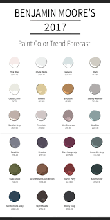 trending home decor colors benjamin moore u0027s 2017 paint color forecast benjamin moore