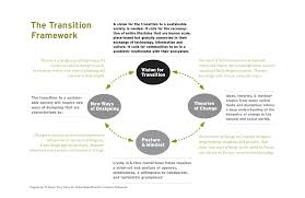 thesis definition of terms file transition design framework png wikimedia commons file transition design framework png