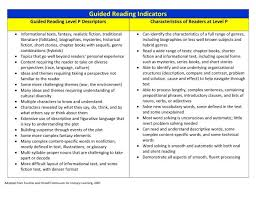 science passages process skills guided reading and common core ela