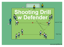 Flag Football Rules For Dummies Soccer Shooting Techniques And Drills Soccer Drills For U17