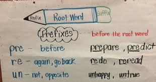 jennifer u0027s teaching tools prefixes and suffixes