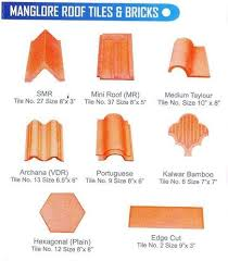 Concrete Roof Tile Manufacturers Manglore Roof Tiles Manglore Roof Tiles In Pune Mangalwar Peth