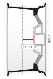 c5 corvette dimensions corvette wheel offset calculator corvette central