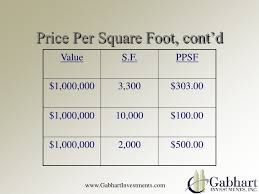 Total Square Footage Calculator How To Value Commercial Real Estate 101