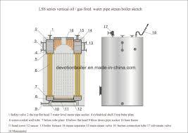 riello oil burner wiring diagram efcaviation com