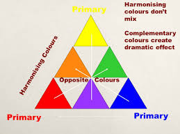 opposite colours self starter check through your critical writing using a