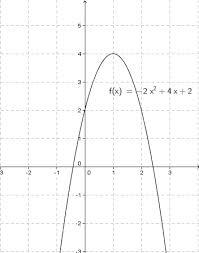 find range of quadratic functions