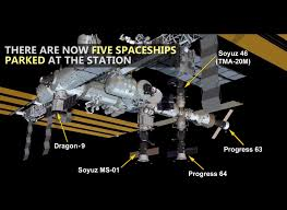 there are now five spaceships parked at the iss space
