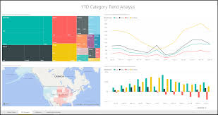 Email Marketing Report Template by Sales Marketing Sle For Power Bi Take A Tour Microsoft