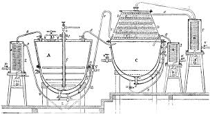 The Wednesbury Test For All Its Defects Had The Advantage Of by The Project Gutenberg Ebook Of Scientific American Supplement