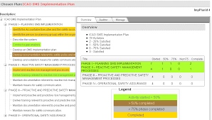 sms implementation plans by sms pro
