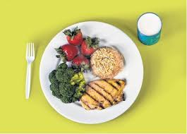 what is a healthy plate diet consult pro