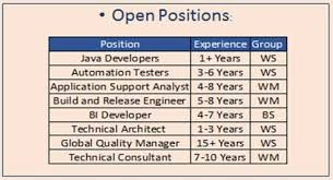 Qtp 2 Years Experience Resume Test Manager Resume Sample Resume For Qtp Automation Testing