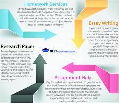 How To Take A Good Resume Photo Anita Schnars Resume Essay Advanced Guestbook 2 3 4 Creative