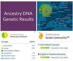 ancestrydna pasttopresentgenealogy