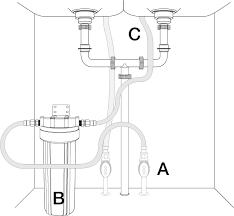 under sink filter system reviews incredible best under sink water filters mar 2018 expert ratings