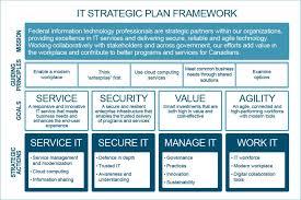 digital business plan template business plan cmerge