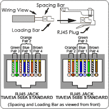 rj45 cat 6 wiring diagram for trailer wiring connector diagrams 6