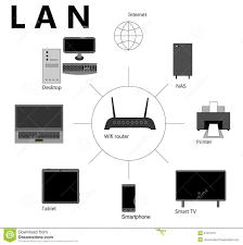 Home Network Design Diagram Small Network Diagram Schematics Wiring Diagram