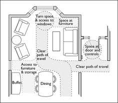 Handicap Accessible Home Plans If Needed Wheelchair Accessible Kitchen But Also Functional For