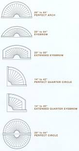 Circle Window Blinds Blind Alley Hunter Douglas Bridgeway Specialty Shapes Portfolio