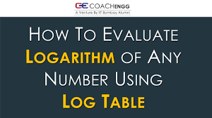 Logarithm Table How To Use Log Table Part 1 Find Logarithm Of Any Number Using