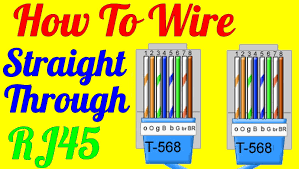 Wiring Diagram 1995 Ford E150 Wheelchair Van Cat6 Wall Socket Wiring Diagram Rj45 Wall Socket Wiring Diagram