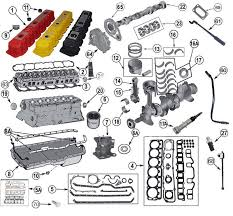 jeep engine parts 4 0 liter 242 amc engine morris 4x4 center