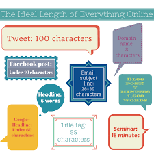 Other Words For Comfortable The Ideal Length For All Online Content