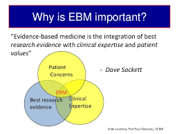 ebm elearning implementation improvement science center eliisc