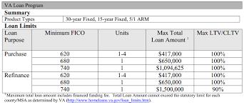 va arm loan best va home loan in california c2 financial corp real estate loans
