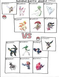 Pokemon Battle Meme - pokemon battle pit vs dark pit by pikacool360 on deviantart