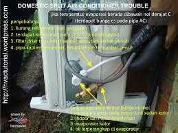 split air conditioner troubleshooting hermawan u0027s blog