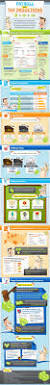 best 25 payroll accounting ideas only on pinterest accounting