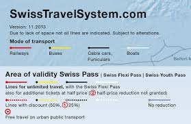 Midas food n travel blog getting around on the swiss travel