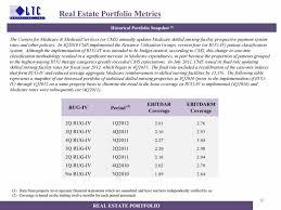 Rug Iv Classification System Ltc Properties Inc Form 8 K Ex 99 2 August 7 2012