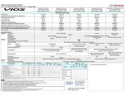lexus car price list malaysia toyota vios price list 2016 5350 cloudhax article