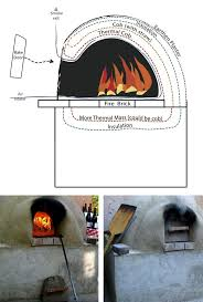 245 best pizza ovens images on pinterest outdoor oven brick
