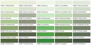 behr color chart online i like baha u0027i grass island winter hedge