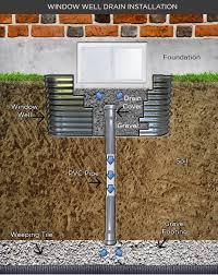 Basement Windows Toronto - window well installation to prevent water in the basement