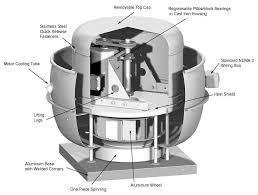 vcr restaurant upblast centrifugal roof exhaust ventilator