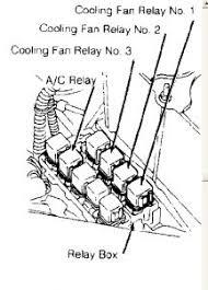 1989 nissan maxima re radiator fan engine cooling problem 1989