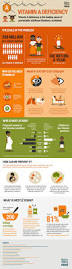 Childhood Blindness Causes 20 Best Intriguing Infographics Images On Pinterest Food Facts