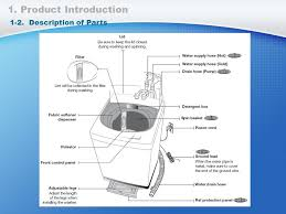 samsung washing machine ppt download