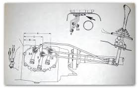 manual transmission shift linkage binding transmission problem