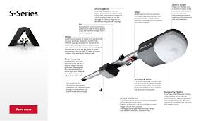 Overhead Door Transmitter by Avanti Garage Door Opener Avanti Garagentorantriebe Torantriebe