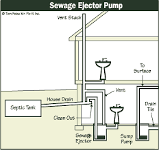 Water Coming Up From Basement Drain by Keeping Basements Dry The Ashi Reporter Inspection News