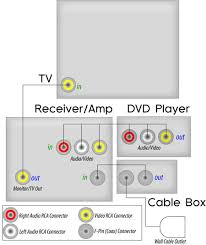 tv lifier wiring diagram wynnworlds me