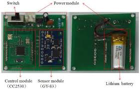 sensors free full text an integrated wireless wearable sensor
