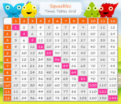 Activity Table For Kids Free Printable Multiplication Table 1 To 12 Calendar Template